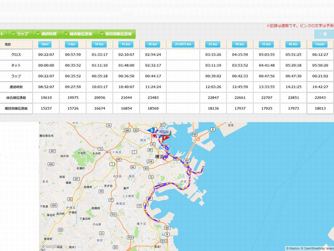 横浜マラソン その4